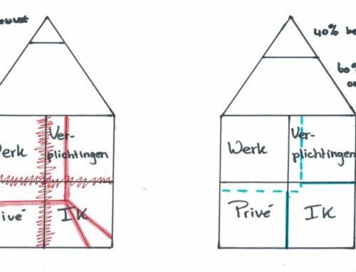 Huisjes van Jelle